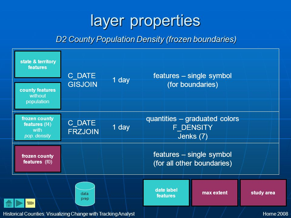 layer properties D2 County Population Density (frozen boundaries) Historical Counties: Visualizing Change with Tracking AnalystHorne 2008 data prep state & territory features county features without population date label features max extentstudy area C_DATE GISJOIN 1 day features – single symbol (for boundaries) frozen county features (f0) features – single symbol (for all other boundaries) frozen county features (f4) with pop.