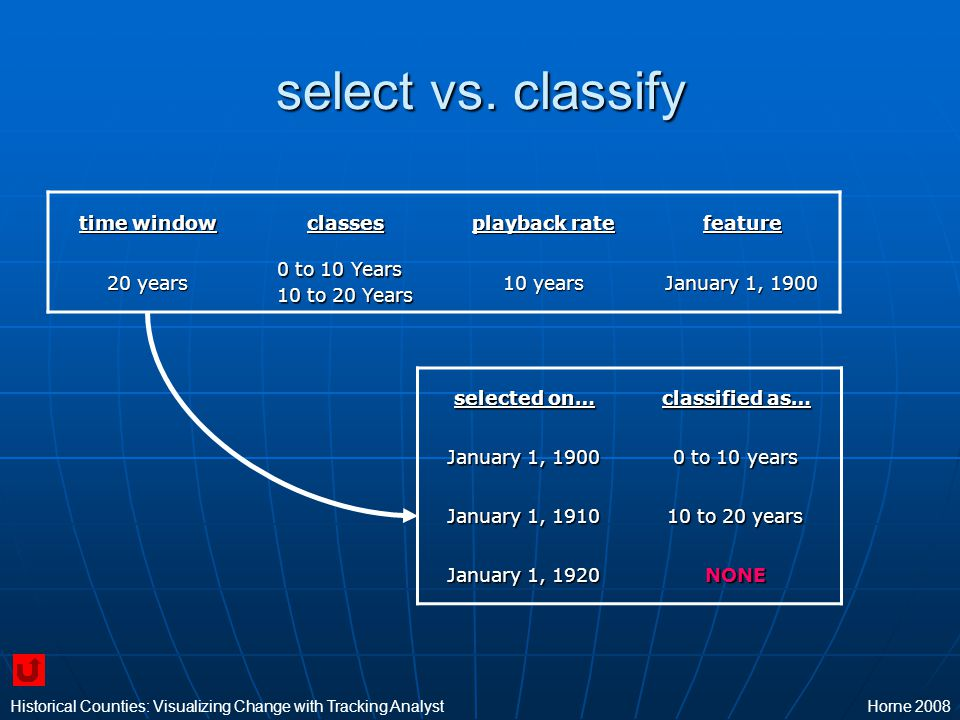 select vs. classify time window classes playback rate feature 20 years 0 to 10 Years 10 to 20 Years 10 years January 1, 1900 selected on… classified a