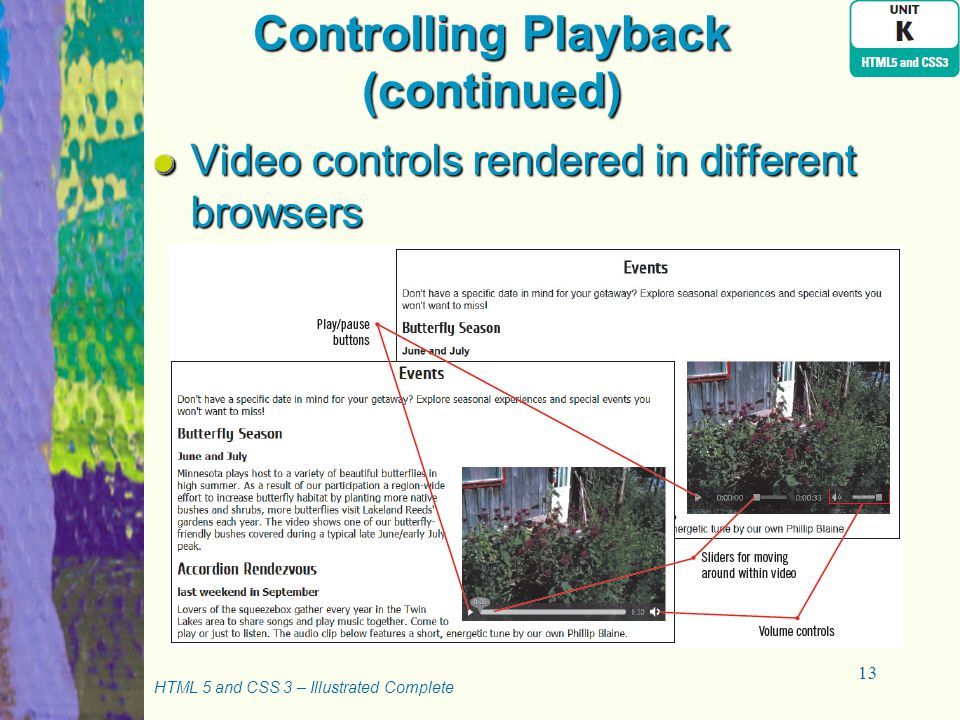Controlling Playback (continued) Video controls rendered in different browsers HTML 5 and CSS 3 – Illustrated Complete 13
