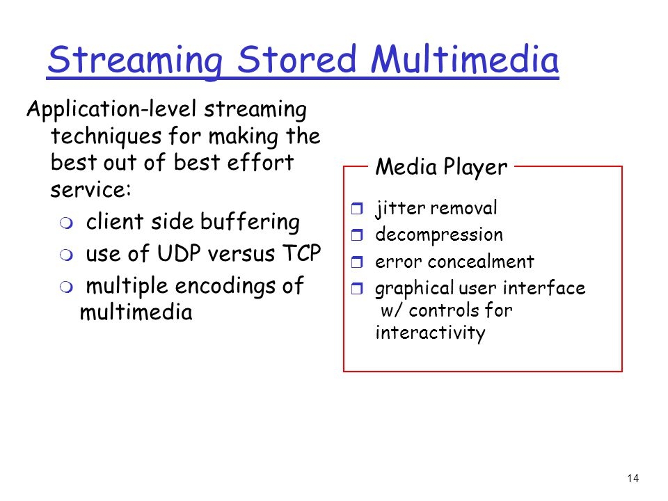 14 Streaming Stored Multimedia Application-level streaming techniques for making the best out of best effort service: m client side buffering m use of UDP versus TCP m multiple encodings of multimedia r jitter removal r decompression r error concealment r graphical user interface w/ controls for interactivity Media Player