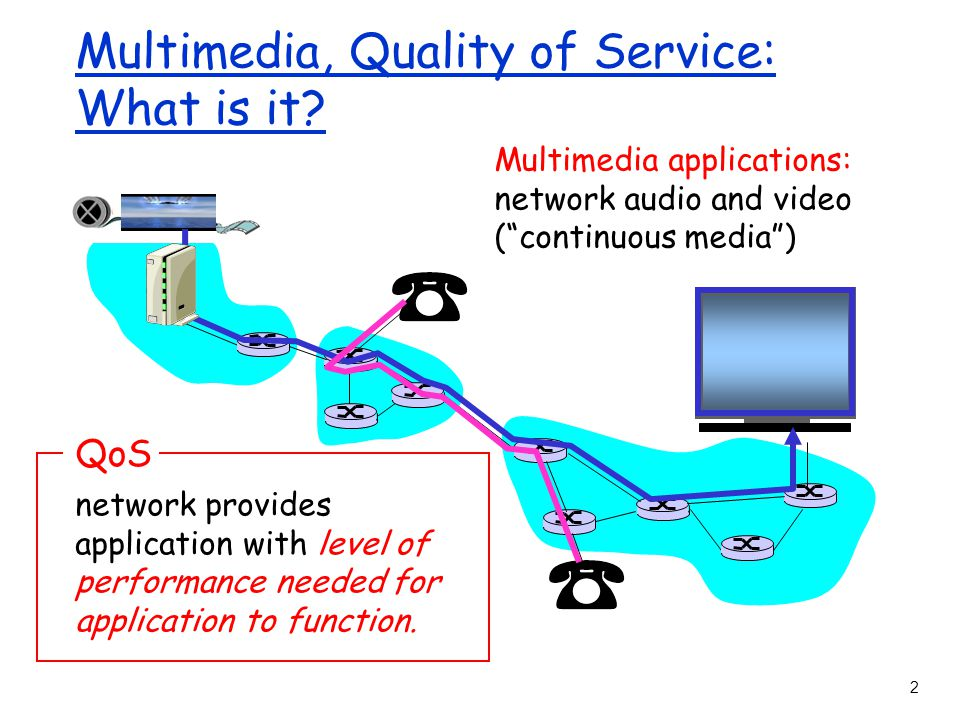 3 Chapter 7: Goals Principles r Classify multimedia applications r Identify the network services the apps need r Making the best of best effort service r Mechanisms for providing QoS Protocols and Architectures r Specific protocols for best-effort r Architectures for QoS