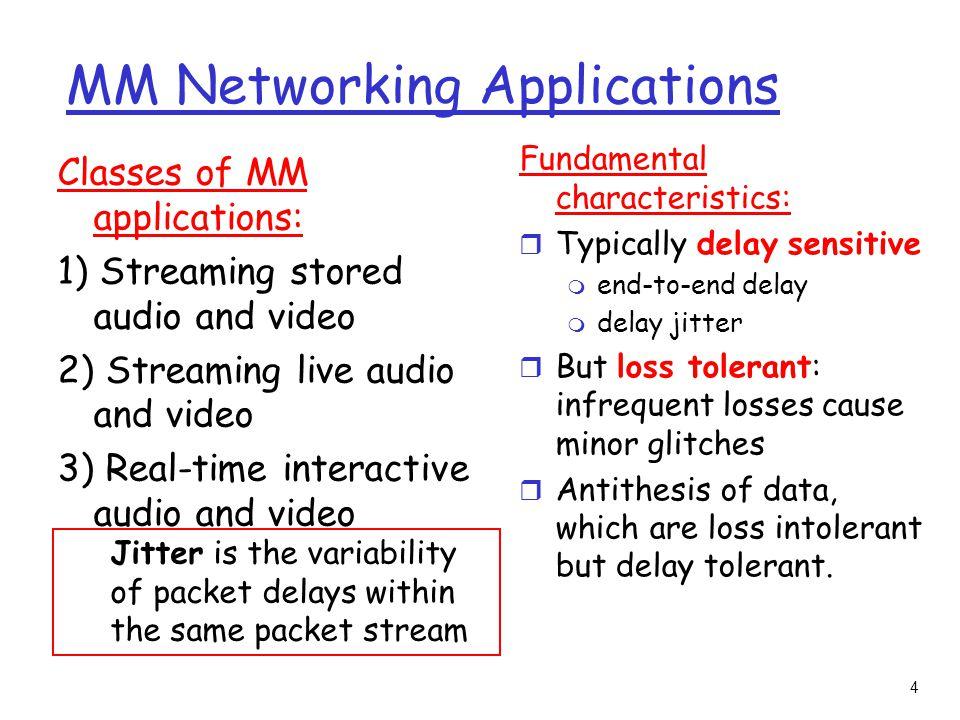 25 Metafile Example Twister <track type=audio e= PCMU/8000/1 src = rtsp://audio.example.com/twister/audio.en/lofi > <track type=audio e= DVI4/16000/2 pt= 90 DVI4/8000/1 src= rtsp://audio.example.com/twister/audio.en/hifi > <track type= video/jpeg src= rtsp://video.example.com/twister/video >
