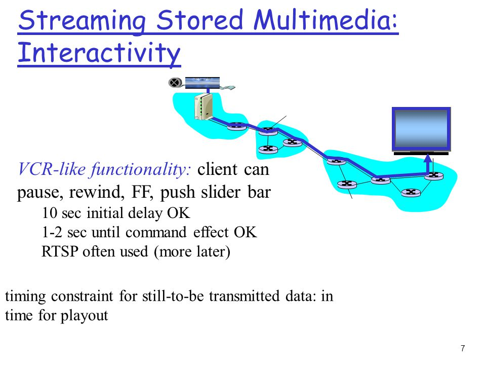 7 Streaming Stored Multimedia: Interactivity VCR-like functionality: client can pause, rewind, FF, push slider bar 10 sec initial delay OK 1-2 sec until command effect OK RTSP often used (more later) timing constraint for still-to-be transmitted data: in time for playout