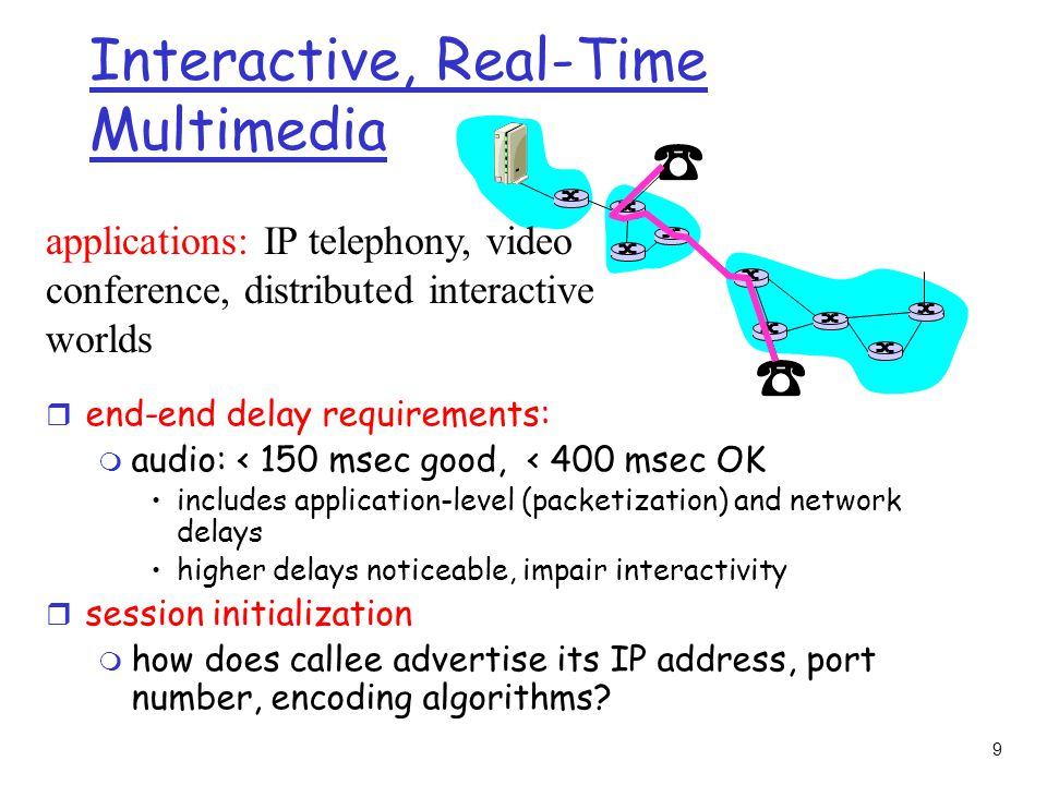 9 Interactive, Real-Time Multimedia r end-end delay requirements: m audio: < 150 msec good, < 400 msec OK includes application-level (packetization) and network delays higher delays noticeable, impair interactivity r session initialization m how does callee advertise its IP address, port number, encoding algorithms.