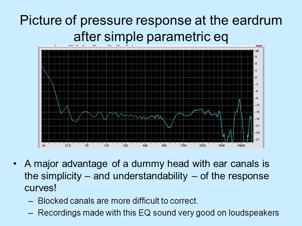 Picture of pressure response at the eardrum after simple parametric eq A major advantage of a dummy head with ear canals is the simplicity – and under