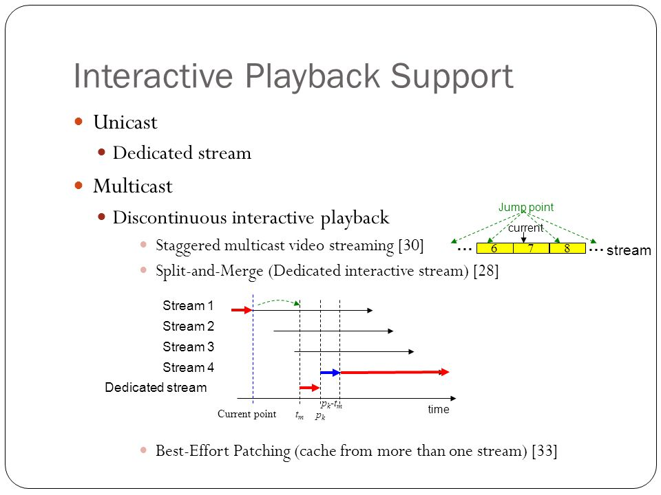 Interactive Multicast Streaming Issues Interactivity Model Request Scheduling Client Buffer Management