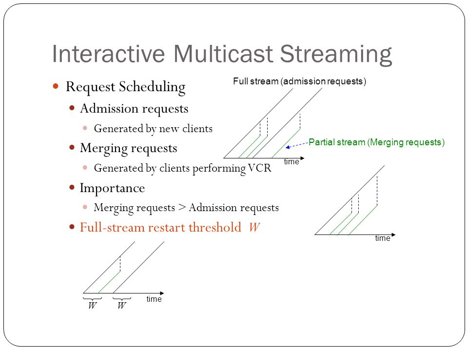 Interactive Multicast Streaming Client Buffer Management Playback rate: R bps Receiving rate: 2R bps Buffer accumulation rate: R bps Minimum required buffer size: WR bits Assume maximum buffer size is limited to B c R bits W  B c (p k – t m )  B c T p + T pc  B c PAUSE duration Patching and caching duration W time Caching Maximum buffer time Nearest playback point after VCR operations VCR duration