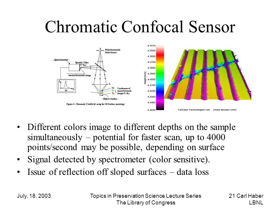 July, 18, 2003Topics in Preservation Science Lecture Series The Library of Congress 21 Carl Haber LBNL Chromatic Confocal Sensor Different colors imag