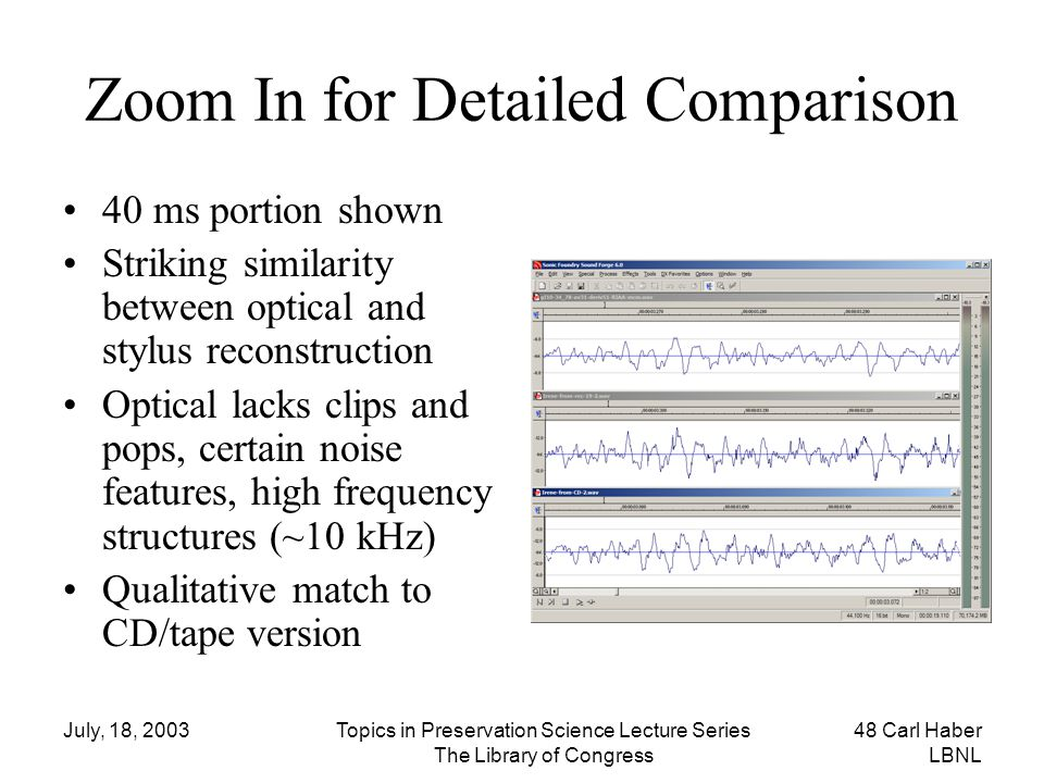 July, 18, 2003Topics in Preservation Science Lecture Series The Library of Congress 48 Carl Haber LBNL Zoom In for Detailed Comparison 40 ms portion s
