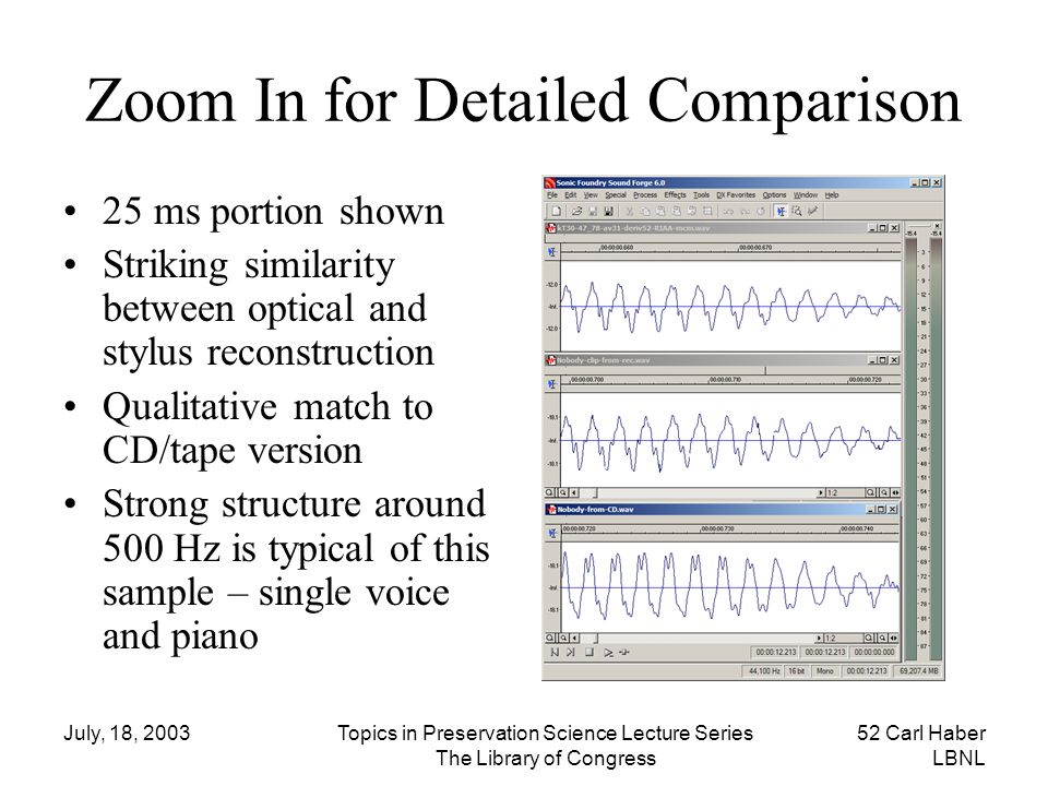 July, 18, 2003Topics in Preservation Science Lecture Series The Library of Congress 52 Carl Haber LBNL Zoom In for Detailed Comparison 25 ms portion s