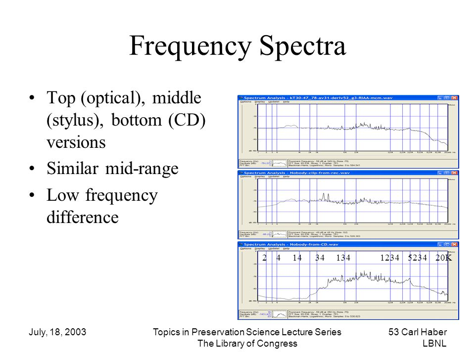 July, 18, 2003Topics in Preservation Science Lecture Series The Library of Congress 53 Carl Haber LBNL Frequency Spectra Top (optical), middle (stylus
