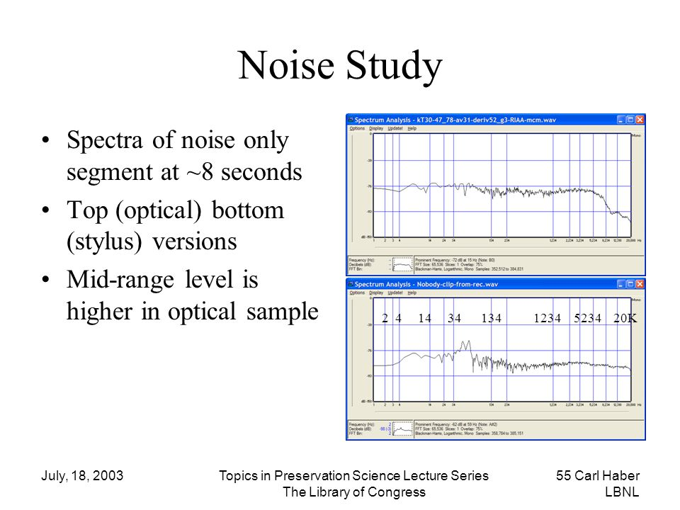 July, 18, 2003Topics in Preservation Science Lecture Series The Library of Congress 55 Carl Haber LBNL Noise Study Spectra of noise only segment at ~8
