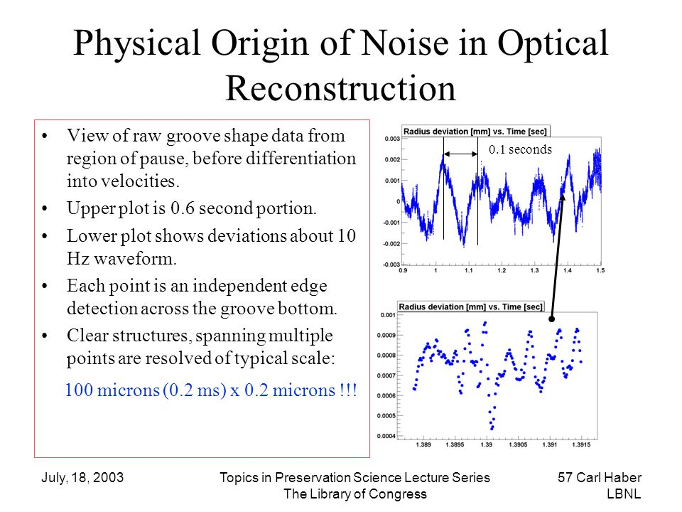 July, 18, 2003Topics in Preservation Science Lecture Series The Library of Congress 57 Carl Haber LBNL Physical Origin of Noise in Optical Reconstruct
