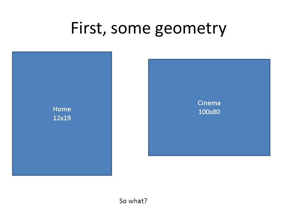 First, some geometry Home 12x19 Cinema 100x80 So what?