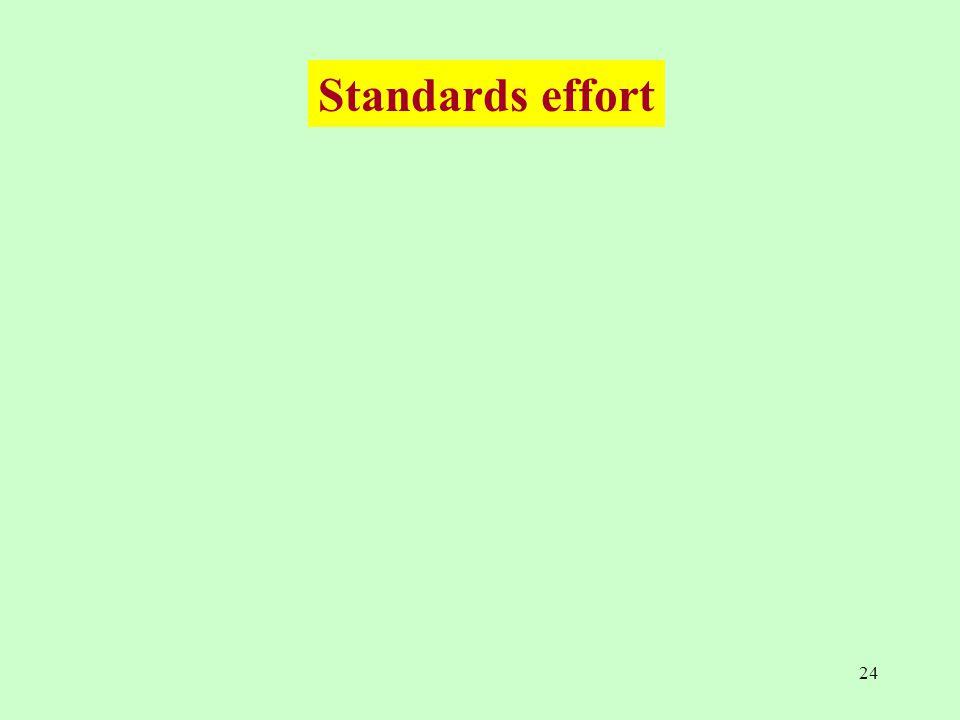 24 Standards effort
