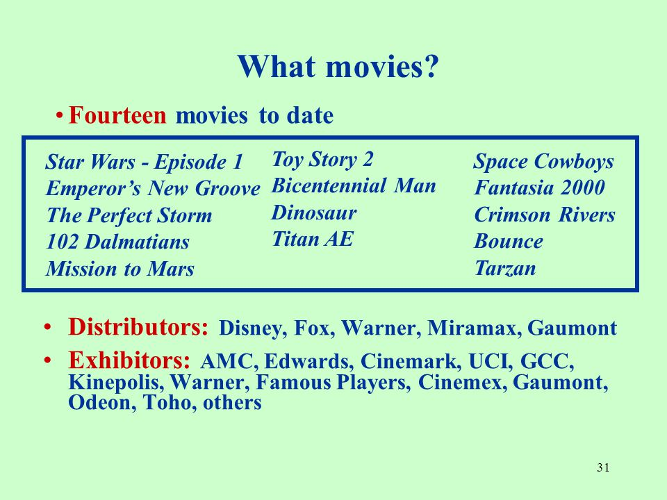31 Distributors: Disney, Fox, Warner, Miramax, Gaumont Exhibitors: AMC, Edwards, Cinemark, UCI, GCC, Kinepolis, Warner, Famous Players, Cinemex, Gaumont, Odeon, Toho, others What movies.