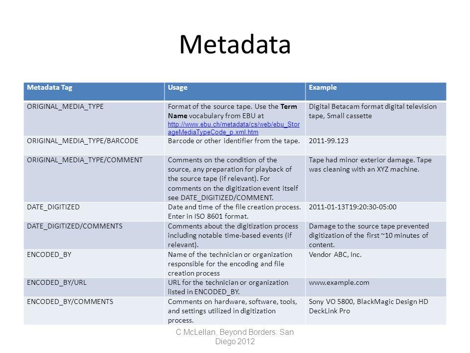 Metadata Metadata TagUsageExample ORIGINAL_MEDIA_TYPEFormat of the source tape.