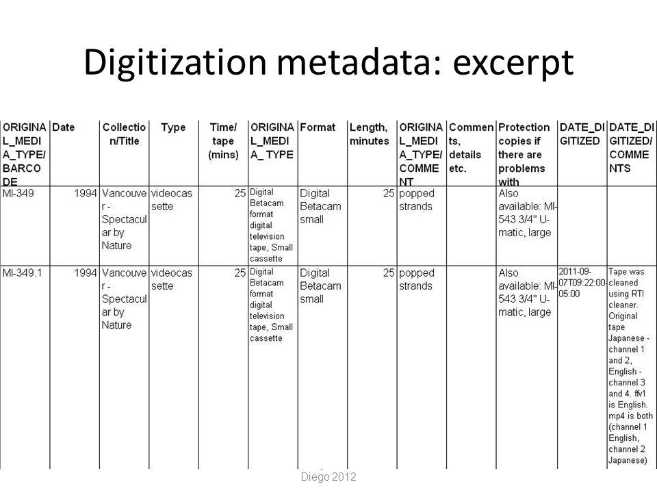 Digitization metadata: excerpt C.McLellan, Beyond Borders: San Diego 2012