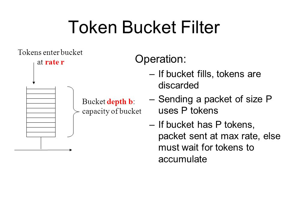 Token Bucket Filter Operation: –If bucket fills, tokens are discarded –Sending a packet of size P uses P tokens –If bucket has P tokens, packet sent at max rate, else must wait for tokens to accumulate Tokens enter bucket at rate r Bucket depth b: capacity of bucket