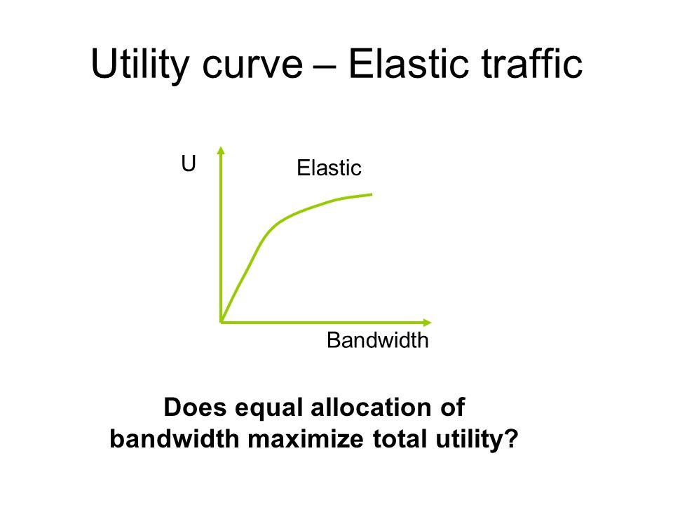 Utility curve – Elastic traffic Bandwidth U Elastic Does equal allocation of bandwidth maximize total utility?
