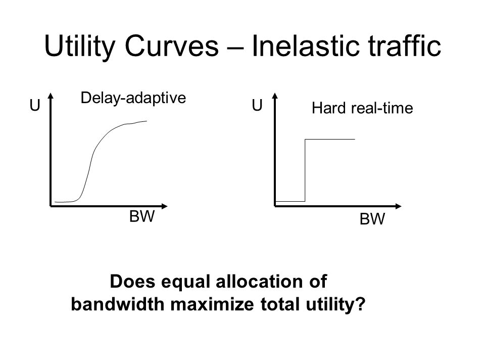 Utility Curves – Inelastic traffic BW U Hard real-time BW U Delay-adaptive Does equal allocation of bandwidth maximize total utility