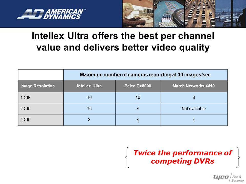 Intellex Ultra offers the best per channel value and delivers better video quality Twice the performance of competing DVRs Maximum number of cameras r