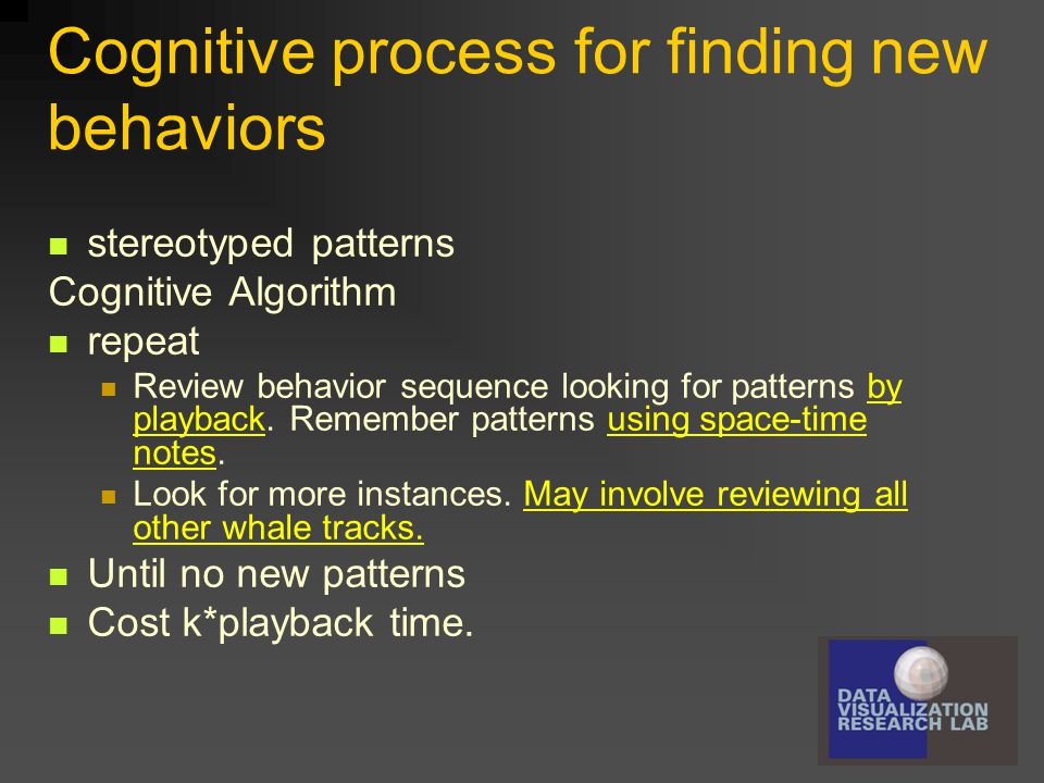 Cognitive process for finding new behaviors stereotyped patterns Cognitive Algorithm repeat Review behavior sequence looking for patterns by playback.