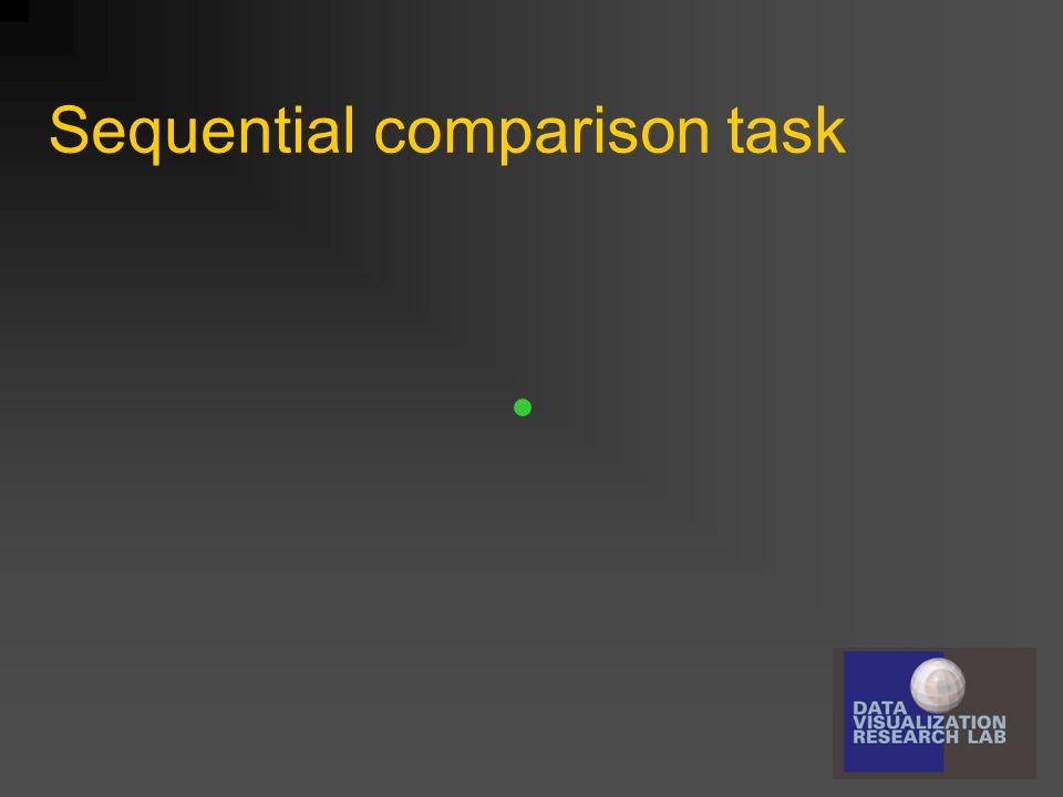Sequential comparison task