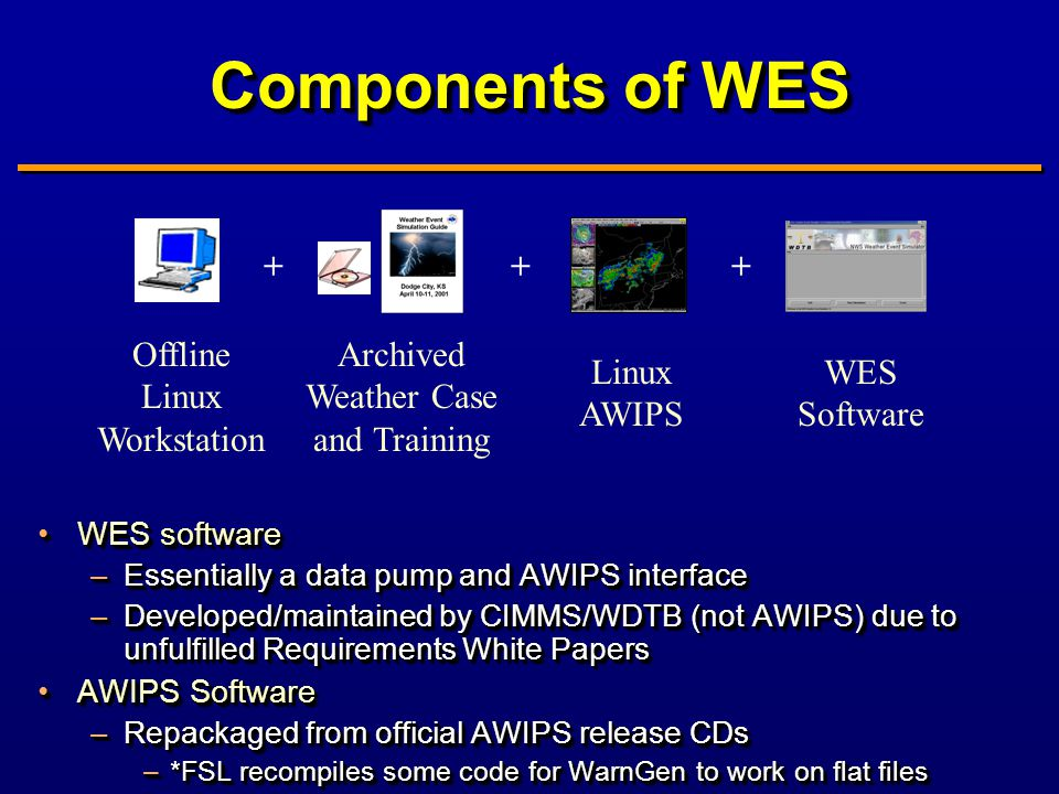 Components of WES WES softwareWES software –Essentially a data pump and AWIPS interface –Developed/maintained by CIMMS/WDTB (not AWIPS) due to unfulfilled Requirements White Papers AWIPS SoftwareAWIPS Software –Repackaged from official AWIPS release CDs –*FSL recompiles some code for WarnGen to work on flat files WES softwareWES software –Essentially a data pump and AWIPS interface –Developed/maintained by CIMMS/WDTB (not AWIPS) due to unfulfilled Requirements White Papers AWIPS SoftwareAWIPS Software –Repackaged from official AWIPS release CDs –*FSL recompiles some code for WarnGen to work on flat files Offline Linux Workstation Archived Weather Case and Training Linux AWIPS WES Software +++