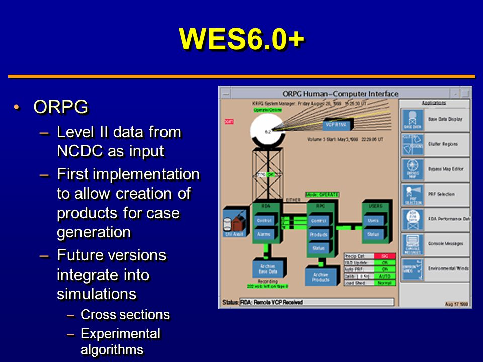 WES6.0+WES6.0+ ORPGORPG –Level II data from NCDC as input –First implementation to allow creation of products for case generation –Future versions integrate into simulations –Cross sections –Experimental algorithms ORPGORPG –Level II data from NCDC as input –First implementation to allow creation of products for case generation –Future versions integrate into simulations –Cross sections –Experimental algorithms