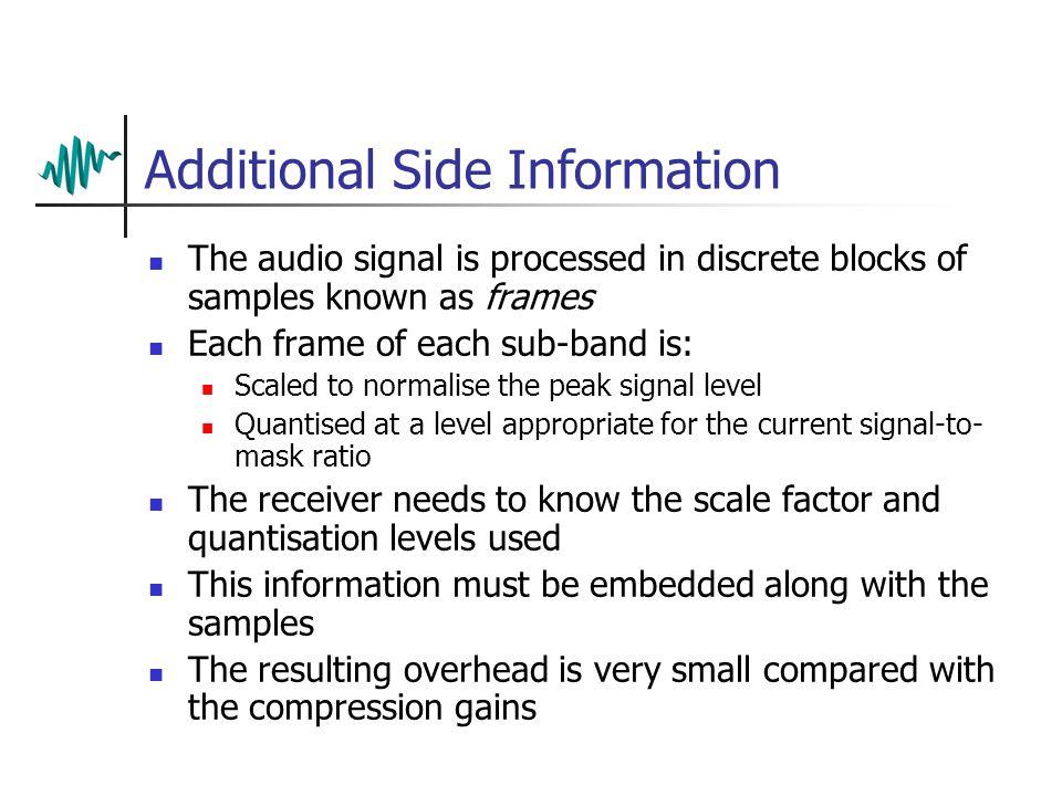 2 bits 4 bits 4 bits 4 bits 3 bits 2 bits 4 bits 4 bits 5 bits 5 bits 5 bits 5 bits Applying Masking Sound Pressure Level [dB-SPL] 80 70 60 50 40 30 2