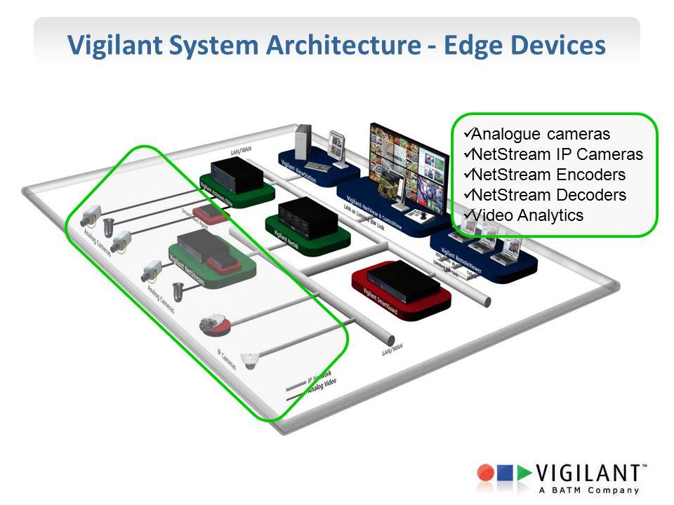 Vigilant System Architecture - Edge Devices Analogue cameras NetStream IP Cameras NetStream Encoders NetStream Decoders Video Analytics