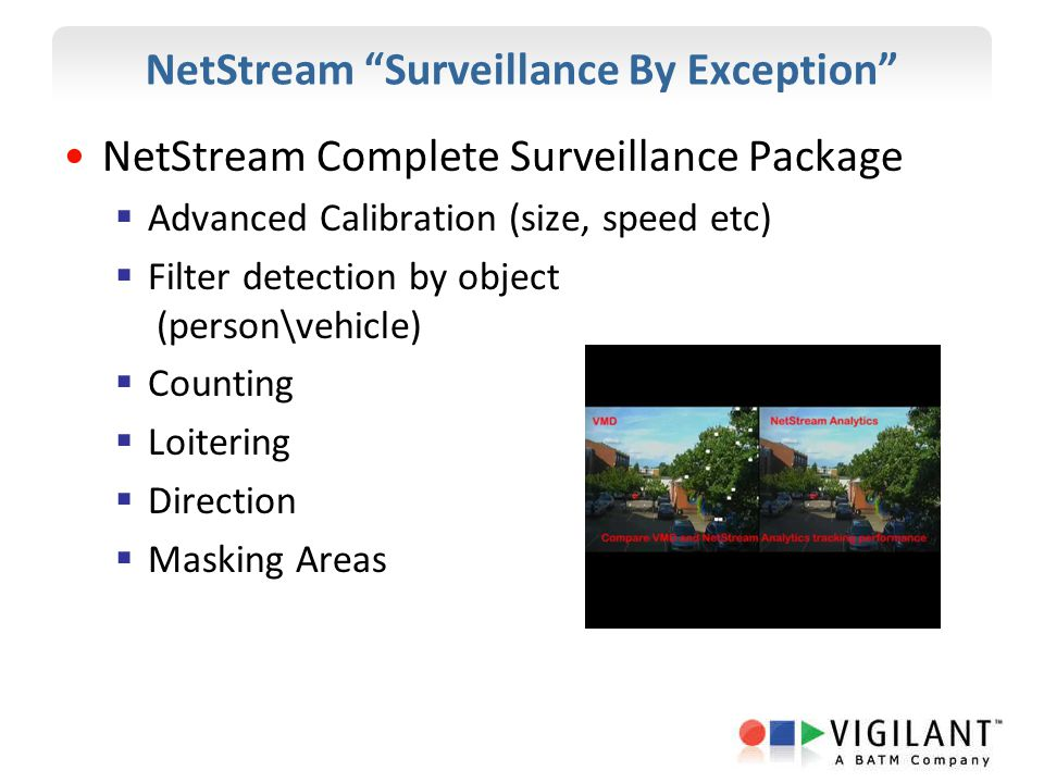 "NetStream ""Surveillance By Exception"" NetStream Complete Surveillance Package  Advanced Calibration (size, speed etc)  Filter detection by object (p"