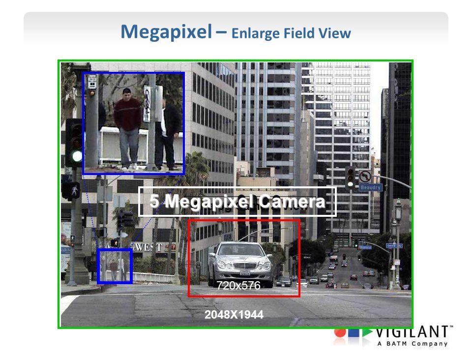 Megapixel – Enlarge Field View 720x576 2048X1944 Analog Camera View 5 Megapixel Camera