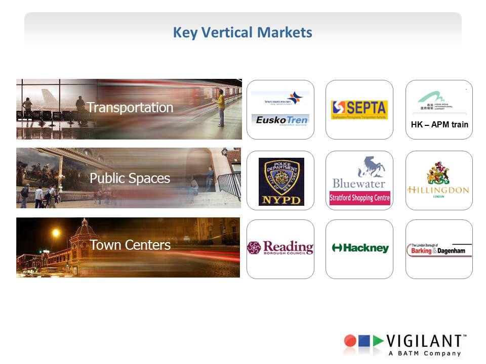 Key Vertical Markets Public Spaces Town Centers Transportation HK – APM train