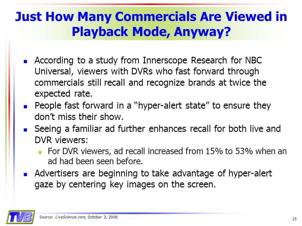 15 Just How Many Commercials Are Viewed in Playback Mode, Anyway.