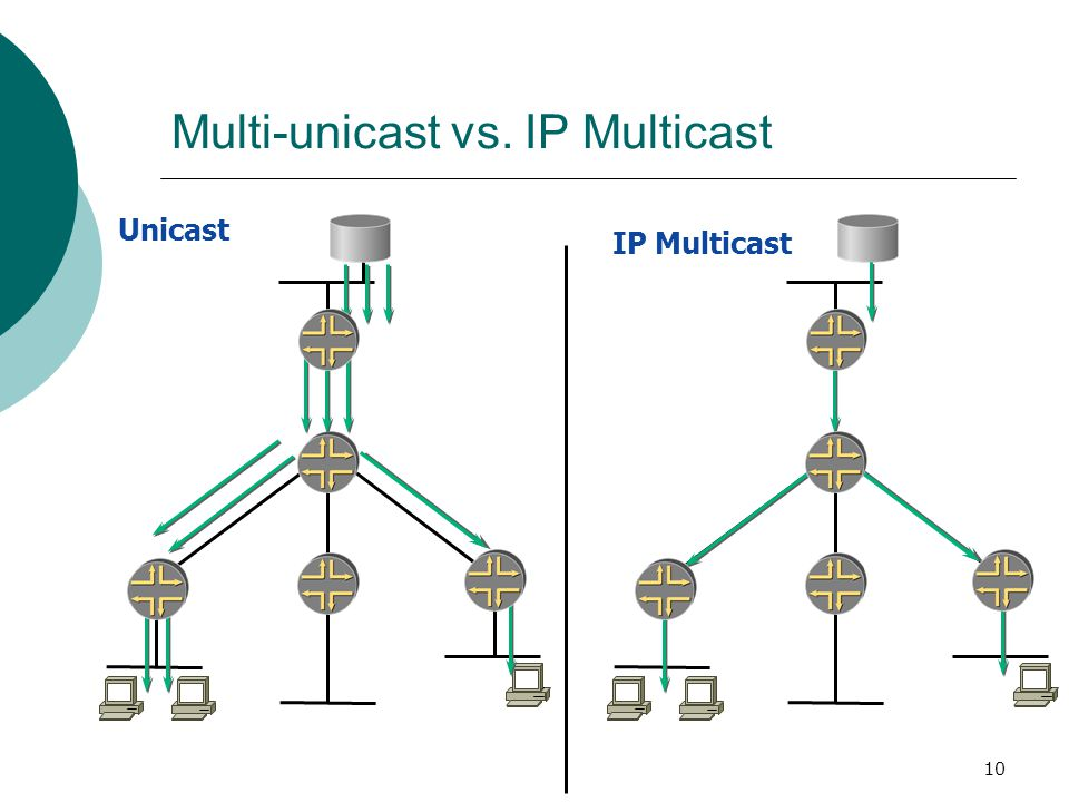 10 Multi-unicast vs. IP Multicast IP Multicast Unicast