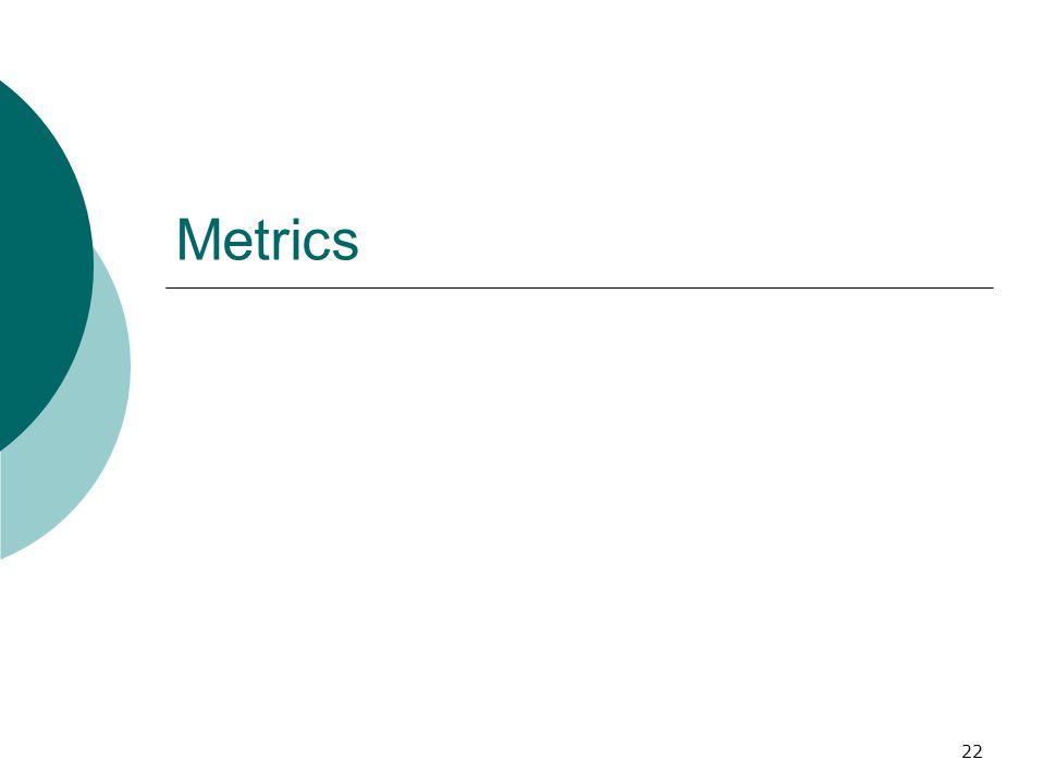 22 Metrics