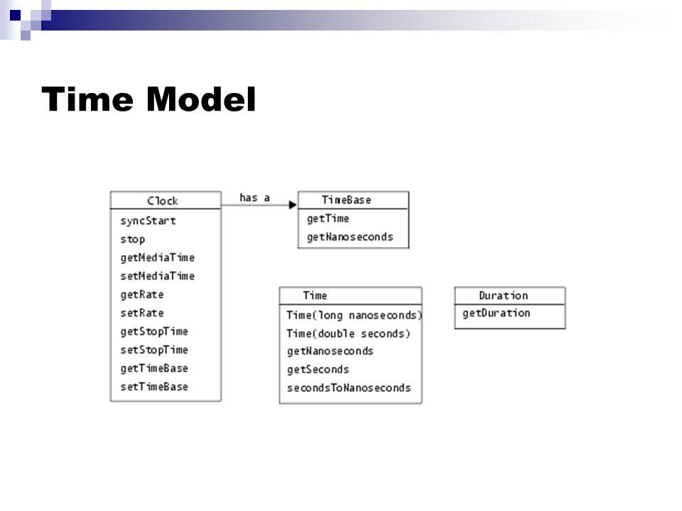 Time Model