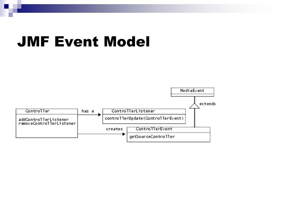 JMF Event Model