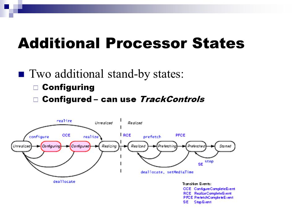 Additional Processor States Two additional stand-by states:  Configuring  Configured – can use TrackControls