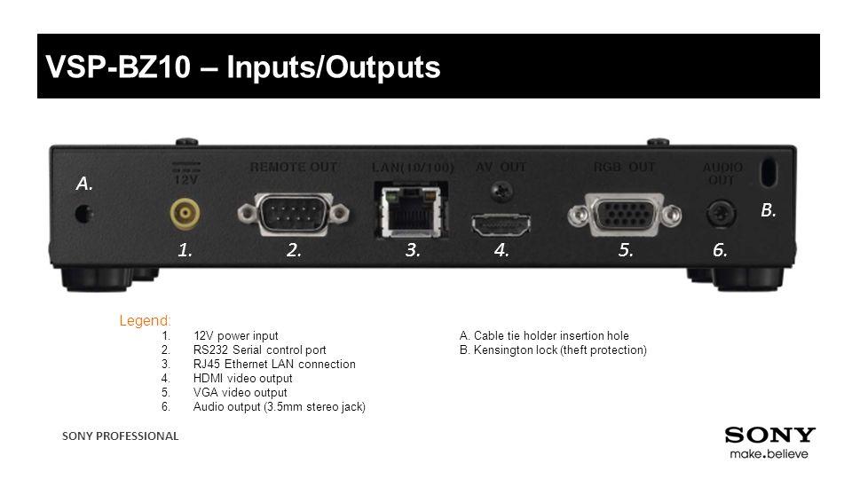 SONY PROFESSIONAL VSP-BZ10 – Inputs/Outputs Legend: 1.12V power inputA. Cable tie holder insertion hole 2.RS232 Serial control portB. Kensington lock
