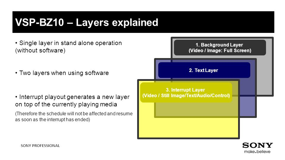 SONY PROFESSIONAL VSP-BZ10 – Layers explained 1. Background Layer (Video / Image: Full Screen) 2. Text Layer 3. Interrupt Layer (Video / Still Image/T