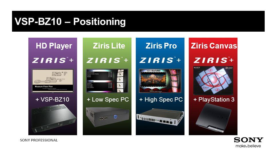SONY PROFESSIONAL VSP-BZ10 – Positioning HD Player Ziris Lite Ziris Pro Ziris Canvas + + + + + VSP-BZ10 + Low Spec PC + High Spec PC + PlayStation 3