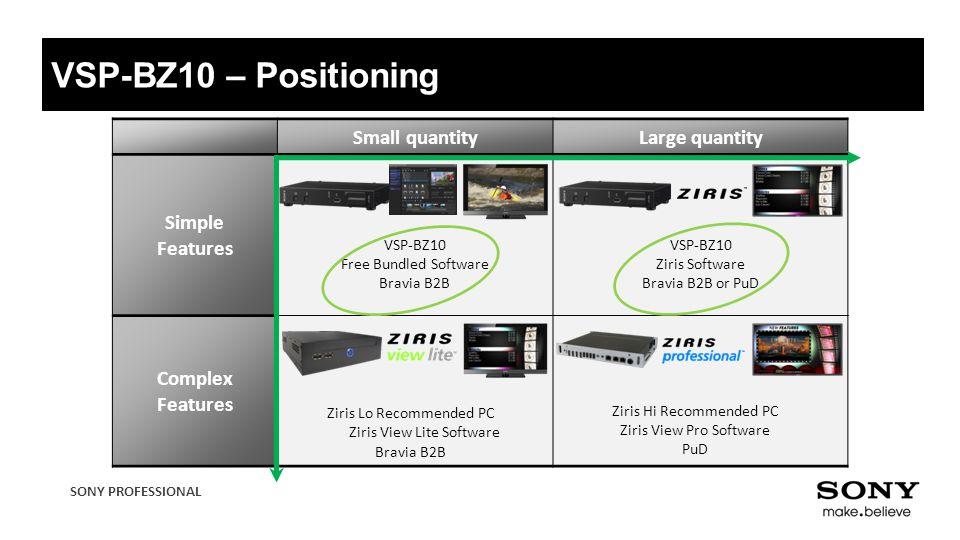 SONY PROFESSIONAL VSP-BZ10 – Positioning Small quantityLarge quantity Simple Features VSP-BZ10 Free Bundled Software Bravia B2B VSP-BZ10 Ziris Softwar