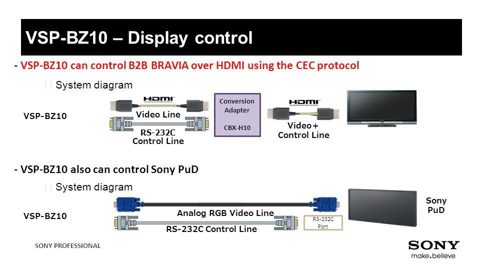 SONY PROFESSIONAL VSP-BZ10 – Display control - VSP-BZ10 can control B2B BRAVIA over HDMI using the CEC protocol - VSP-BZ10 also can control Sony PuD V