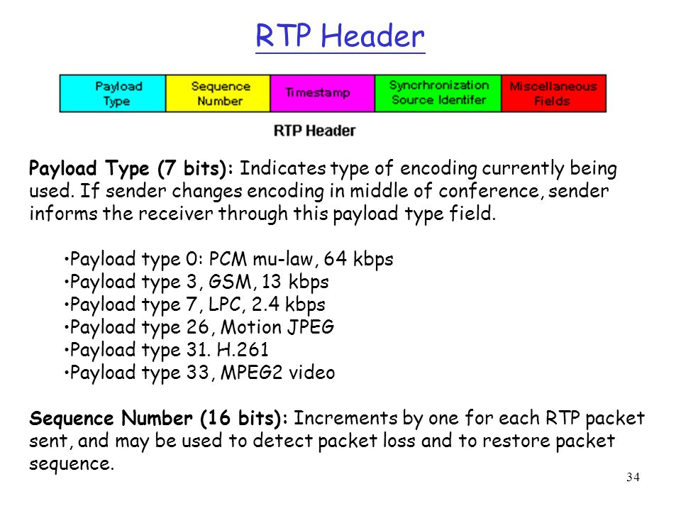34 RTP Header Payload Type (7 bits): Indicates type of encoding currently being used. If sender changes encoding in middle of conference, sender infor