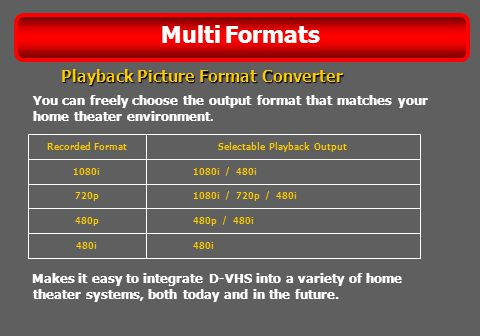 Multi Formats Playback Picture Format Converter You can freely choose the output format that matches your home theater environment.