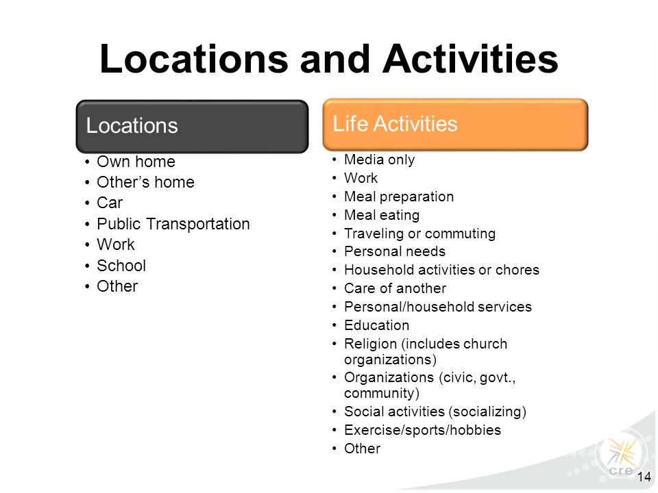 Locations and Activities 14 Locations Own home Other's home Car Public Transportation Work School Other Life Activities Media only Work Meal preparation Meal eating Traveling or commuting Personal needs Household activities or chores Care of another Personal/household services Education Religion (includes church organizations) Organizations (civic, govt., community) Social activities (socializing) Exercise/sports/hobbies Other