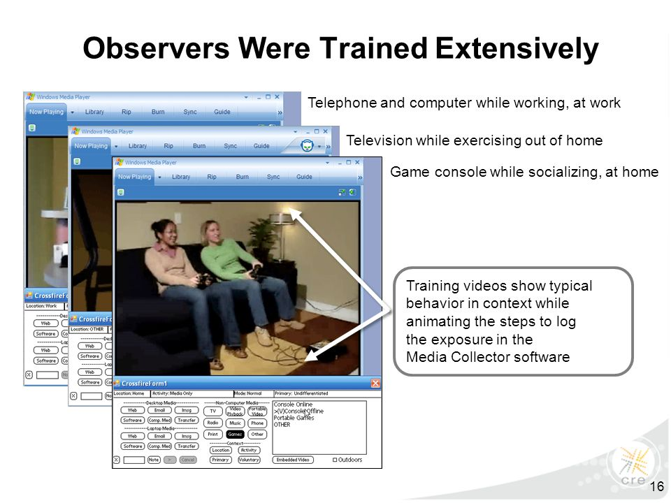 Observers Were Trained Extensively Telephone and computer while working, at work Television while exercising out of home Game console while socializin